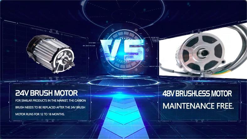 24V BRUSH MOTOR VS 48V BRUSHLESS MOTOR